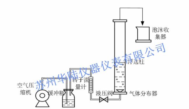 金属管浮子流量计,金属转子流量计,氢气氯气流量计